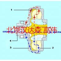 transfluid意大利KPT系列调速型液力偶合器
