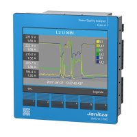 Janitza电流互感器9A615.3