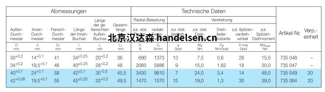 MEGI  AS插座数据表
