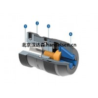 ARGO-HYTOS液压驱动齿轮泵GP0L系列