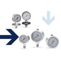 riegler止回阀和电流阀产品